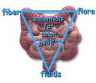 colon_health_triad